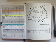Track your monthly billing. Prepare for what you need to pay for and see what you can do without.