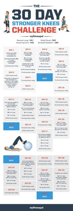 Do you suffer from chronic knee pain? This month, take The 30-Day Stronger Knees Challenge to build joint strength, improve mobility, and prevent injury. Your knees will thank you! #myfitnesspal #running #correr #motivacion #concurso #promo #deporte #abdominales #entrenamiento #alimentacion #vidasana #salud #motivacion