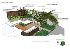 greencube garden and landscape design, UK: Are you making the most of your courtyard garden? Contemporary Garden Design, Modern Landscape Design, Landscape Concept, Country Landscaping, Modern Landscaping, Landscaping Tips, Garden Bed Layout, Courtyard Design, Courtyard Gardens