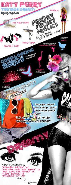Lyrigraphic: Katy Perry - Teenage Dream Lyrics from MetroLyrics.com