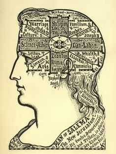 Map Your Murderousness With These 19th-Century Brain Charts The mysterious Alesha Sivartha had a formidable collection of phrenology maps. by Lauren Young May 09, 2016