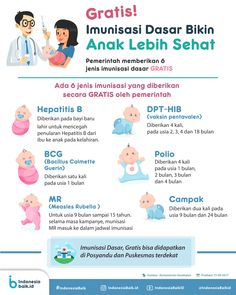 Manfaat Senam Hamil By Mom Sherly Baby Trivia, Parenting Quotes, Kids And Parenting, Parenting Hacks, Pregnancy Health, Baby Health, Baby Education, Health Education, Tips And Tricks