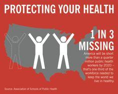 public health | ... Graduate School of Public Health | Public Health Workforce Shortage