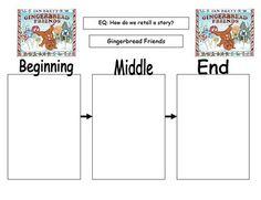 Gingerbread Friends Flow Map