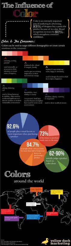 Infográfico sobre a influência das cores na nossa vida e o que elas representam para construir um negócio, projetar um produto e até mesmo vendê-lo no mercado.