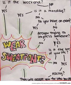 Ladies, Confused When To Wear Sweatpants?