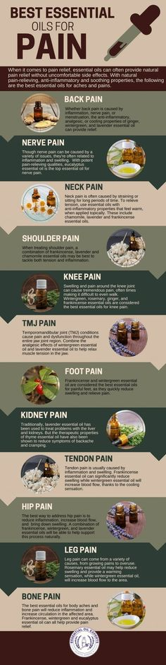The most effective essential oils for pain including essential oils for back pain, essential oils for joint pain and essential oils for neck pain. by juana