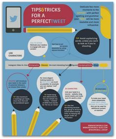 Infographic: Tips for writing better tweets | Articles | Main