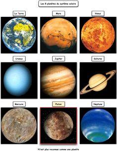 les 8 planètes du syst. solaire