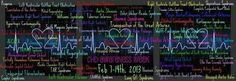 Chd awareness 2013
