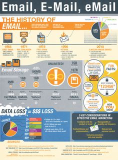 The History of Email #email #marketing #infographic - by Bootcamp Media ( #Marketing #SEO #Infographics )