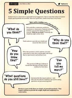 5 questions to stretch your learners.