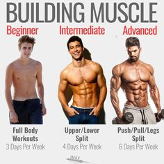 BUILDING MUSCLE by @jmaxfitness - Beginners intermediates and advanced trainees all need to train differently. - As you know I'm a huge advocate of higher frequency training (training a body part 2-3x per week to grow). No matter what your training level this is true. - If you're a beginner start out with full body workouts 3x per week.  Aim to get stronger on every muscle group.  I used a full body routine to gain my first 27lbs of muscle in only 3-4 months.  Here's exactly what I did…
