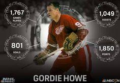 Gordie Howe career NHL stats. Detroit Hockey, Detroit Sports, Red Wings Hockey, Hockey Season, Stanley Cup Champions, Go Red, Detroit Red Wings, Hockey Players, Nhl