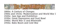 The People History is a modern history website providing news, prices and other fun modern cultural history including sections on Toys, Fashion, and more