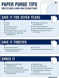 Paper Purge - what to save, what to shred.  This site (Do It and How) is awesome - TONS and TONS of tips in just about every category you can think of.