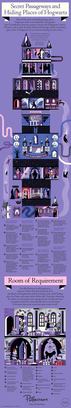 Secret Passageways Infographic