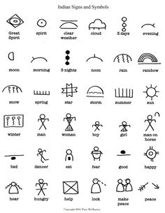 Here are 72 traditional Indian symbols that are used to illustrate and communicate. These symbols ca Simbolos Tattoo, Samoan Tattoo, Glyph Tattoo, Tattoo Indian, Inca Tattoo, Mom Tattoos, Cherokee Indian Tattoos, Friend Tattoos, Finger Tattoos