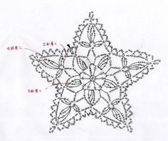 star pattern ♫° Teresa Restegui http://www.pinterest.com/teretegui/°♫: