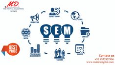 Search engine marketing is a process to increase your online website presence with both ways organically or paid. Online Marketing, Digital Marketing, Search Engine Marketing, Google Ads, Search Engine Optimization, Competition, Activities, Website