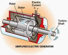 Transformer Parts ~ Electrical Engineering World | Library ...