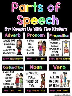 Parts of Speech Pals Posters Featuring Melonheadz!