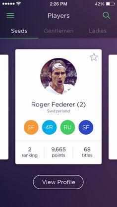 Wimbledon player