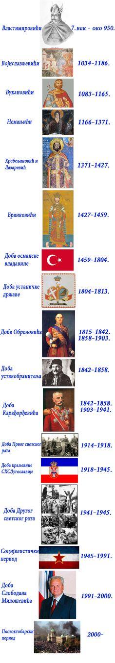 Доба у српској историји.