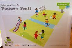 Picture trail
