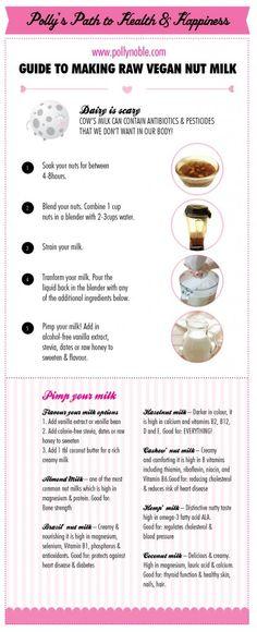 guide to making raw vegan nut milk Raw Vegan Recipes, Vegan Options, Real Food Recipes, Paleo, Healthy Recipes, Eating Raw, Clean Eating, Healthy Eating, Natural Foods