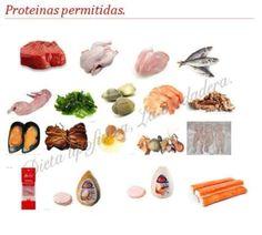 IMPORTANTE : LAS PROTEINAS PERMITIDAS Beef, Fitness, Food, Healthy Life, Diet, Blue Prints, Style, Meat, Essen