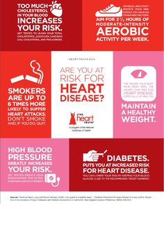 """womenshealth.gov on Twitter: """"A2: Check out this infographic for your risk factors! #HeartChat https://t.co/EstgQcUwAO"""""""