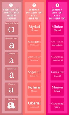 The 10 Commandments of Typography 1