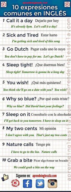 Terminologia en hablar ingles...Insertado