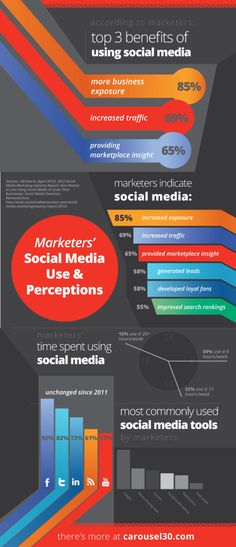 Top 3 Benefits of Social Media. http://www.serverpoint.com/ #socialmedia