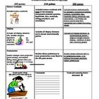 This is a quick and easy science fair judging rubric I utilize to assist students in my expectations for the three major parts of their project (sc...