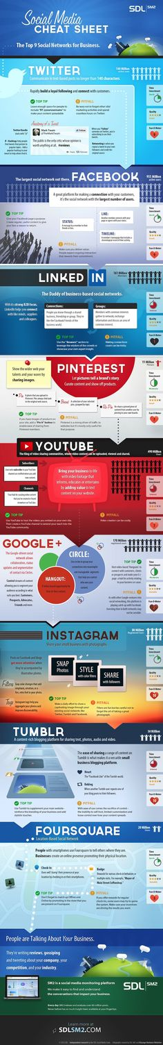 Infographie : 9 réseaux sociaux en 1 coup d'oeil    Voici une infographie qui vous permettra en 1 coup d'oeil de savoir l'essentiel sur les principaux médias sociaux actuels : Twitter, Facebook, Pinterest, LinkedIn, YouTube, etc...