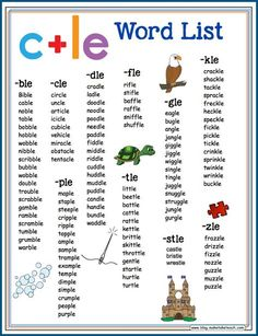 Free consonant+le word list.  Resources for teaching consonant+ le too!