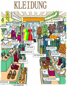 Clothing – picture dictionary - My CMS Study German, German English, Learn German, Learn French, German Grammar, German Words, German Resources, Deutsch Language, Italian Lessons
