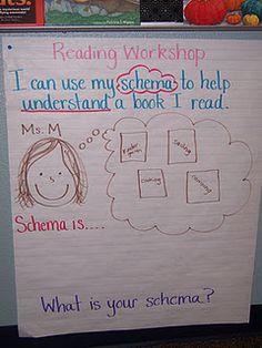 Schema and student schema sheets