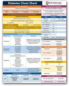 Nursing Schools Near Me >> Electrolytes Cheat Sheet | Nursing School Study Tips NCLEX | Med surg nursing, Nursing ...
