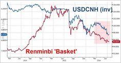 teresawboyd: 人民币加入sdr与美国加息部分效果相抵消