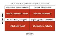 urgente importante - Buscar con Google