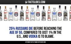 25% Russians die before reaching the age of 55, compared to just 1% in the U.S., and Vodka is to blame.