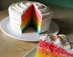 Schon vor einer Weile habe ich euch diesen kunterbunten Regenbogenkuchen angekündigt, den ich auch für das Voltigiertunir meiner Freundin ge... Wunderteig