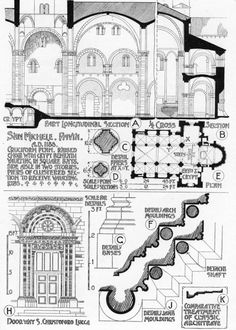 Characteristics of Romanesque Architecture (II) http://www.victorianweb.org/art/architecture/romanesque/comparative.html