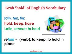 A 'tin' full of childhood memories: grab 'hold' of english vocabulary Root Words, English Vocabulary, New Words, Childhood Memories, Tin, Hold On, Entertaining, Learning, Roots