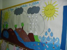 Mural feito com papel e tinta, neste caso você precisa saber desenhar e fazer um rascunho antes pode ser fundamental School Projects, Projects For Kids, Crafts For Kids, Spring Activities, Preschool Activities, Murals For Kids, First Day School, Water Cycle, Felt Dolls