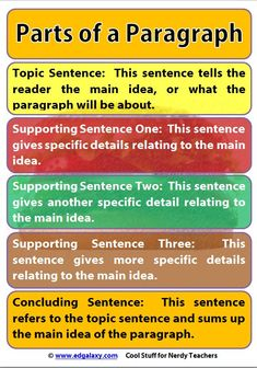 Parts-of-a-paragraph-poster2
