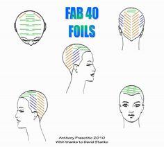 Fab 40 foils